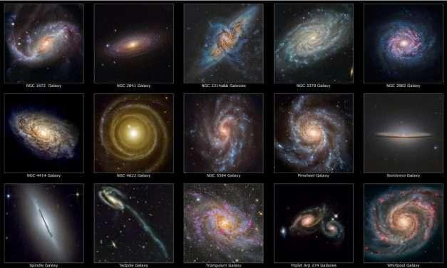 Što je galaksija? Upoznajte 15 najpoznatijih